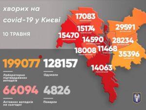 В Киеве за минувшие сутки более 100 новых случаев на коронавируса – Кличко