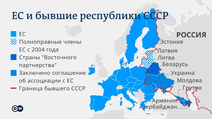 Инфографика - ЕС и бывшие республики СССР