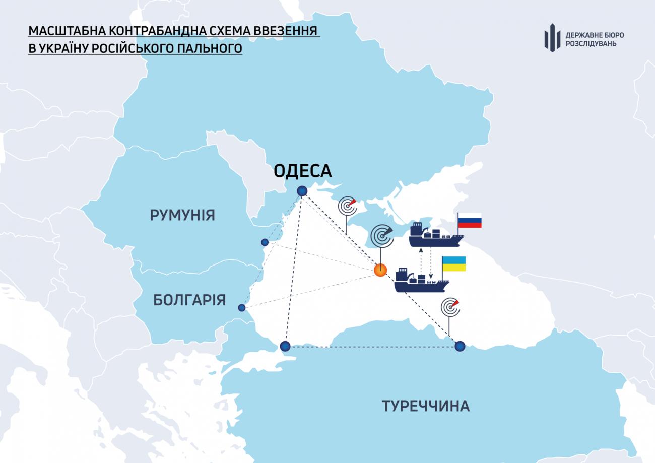 Инфографика: dbr.gov.ua